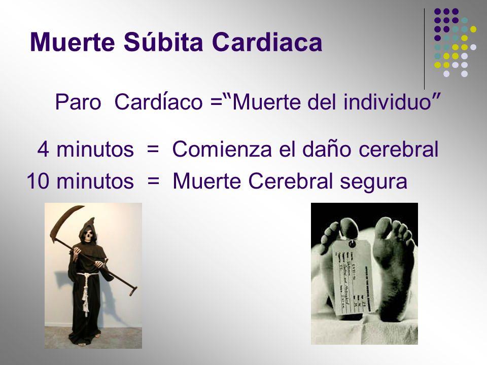 4 minutos = Comienza el da ñ o cerebral 10 minutos = Muerte Cerebral segura Paro Card í aco = Muerte del individuo Muerte Súbita Cardiaca