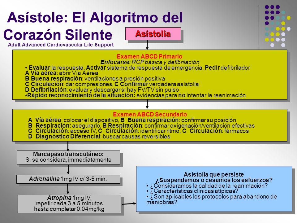 AsístoliaAsístolia Examen ABCD Primario Enfocarse: RCP básica y defibrilación Evaluar la respuesta, Activar sistema de respuesta de emergencia, Pedir