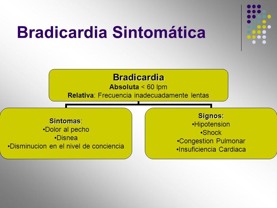 Bradicardia Sintomática Bradicardia Bradicardia Absoluta < 60 lpm Relativa: Frecuencia inadecuadamente lentas Sintomas Sintomas: Dolor al pecho Disnea