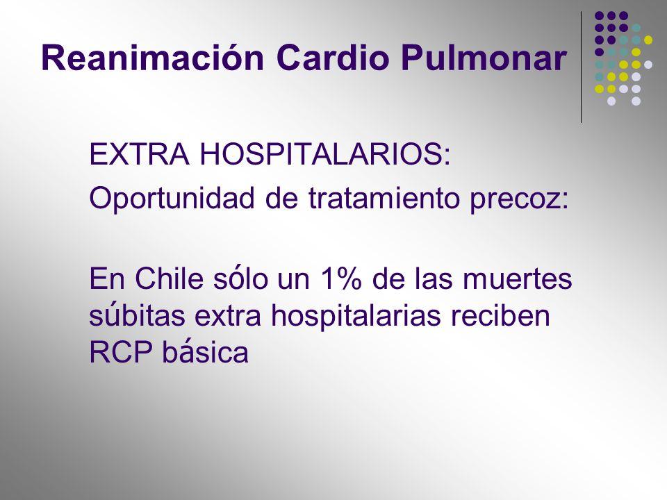 EXTRA HOSPITALARIOS: Oportunidad de tratamiento precoz: En Chile s ó lo un 1% de las muertes s ú bitas extra hospitalarias reciben RCP b á sica Reanim