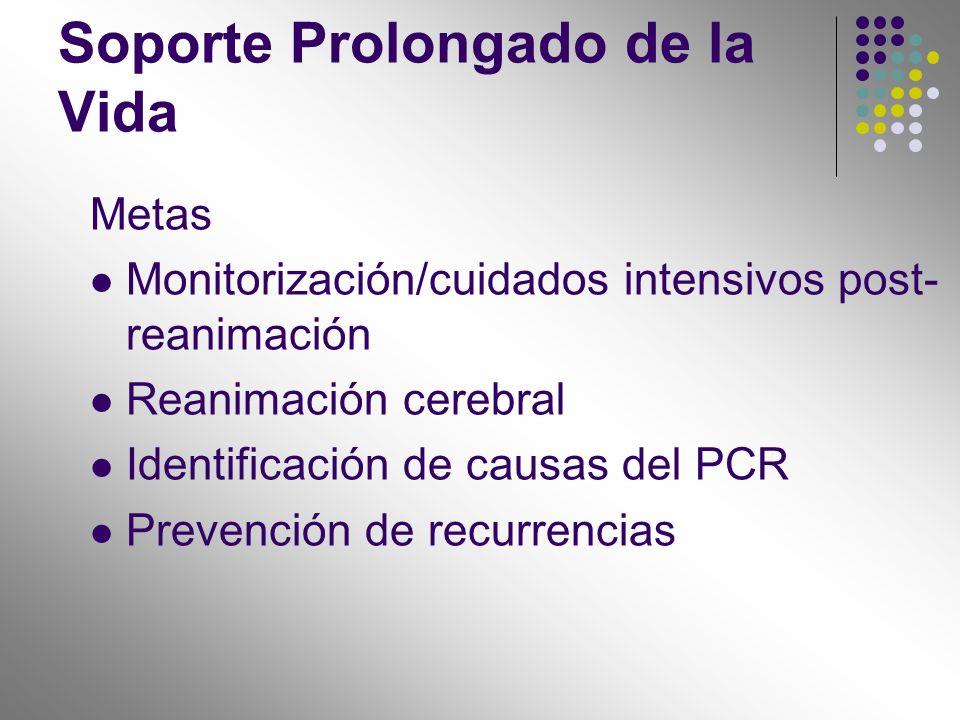 Soporte Prolongado de la Vida Metas Monitorización/cuidados intensivos post- reanimación Reanimación cerebral Identificación de causas del PCR Prevenc