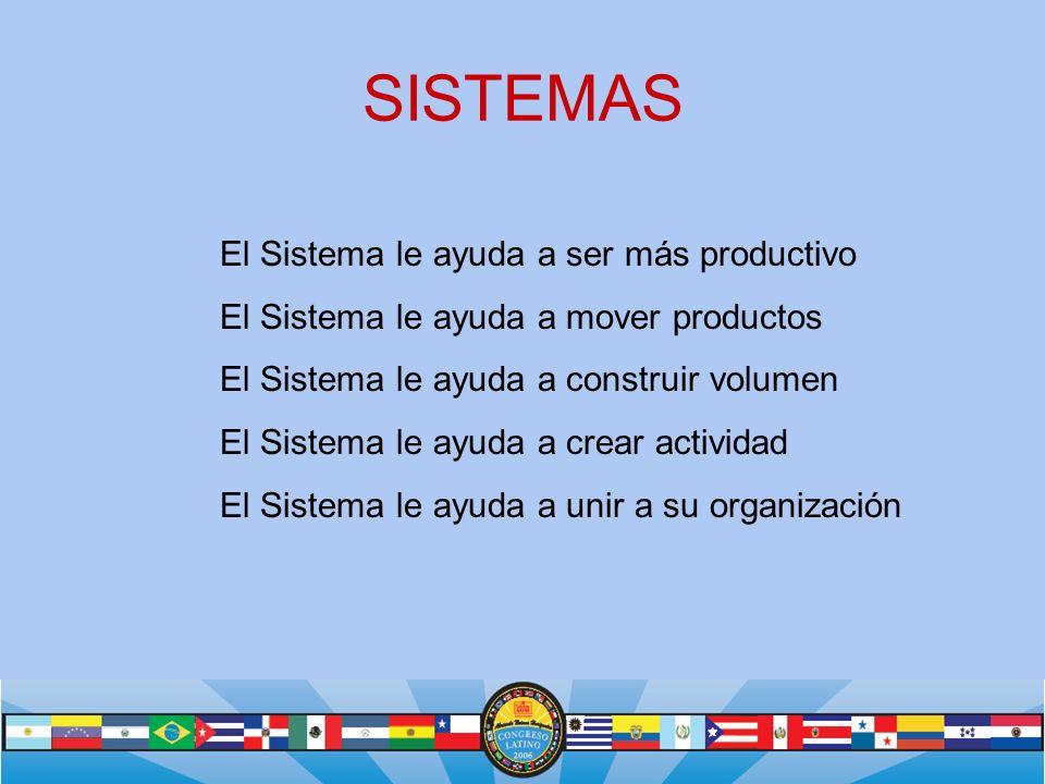 Los Sistemas tienen 2 Componentes Como aprende sobre el negocio (Conocimiento) Como hace el negocio (La actividades)
