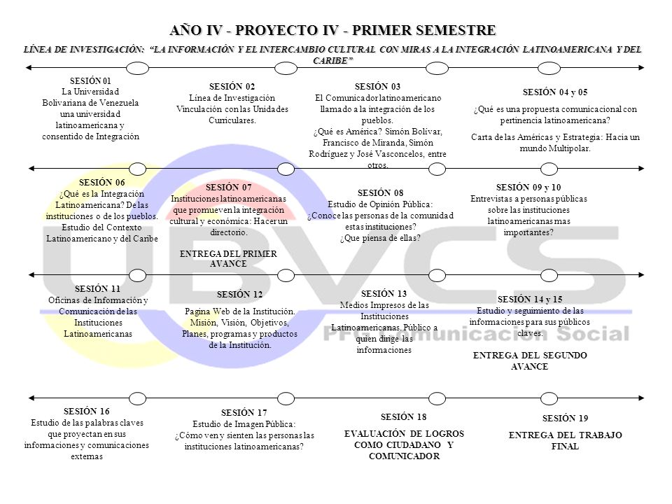 AÑO IV - PROYECTO IV - PRIMER SEMESTRE LÍNEA DE INVESTIGACIÓN: LA INFORMACIÓN Y EL INTERCAMBIO CULTURAL CON MIRAS A LA INTEGRACIÓN LATINOAMERICANA Y D