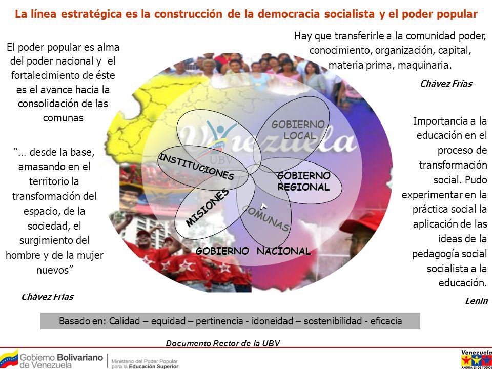 GOBIERNO LOCAL LOCAL COMUNAS < GOBIERNOREGIONAL MISIONES < INSTITUCIONES GOBIERNO NACIONAL El poder popular es alma del poder nacional y el fortalecim