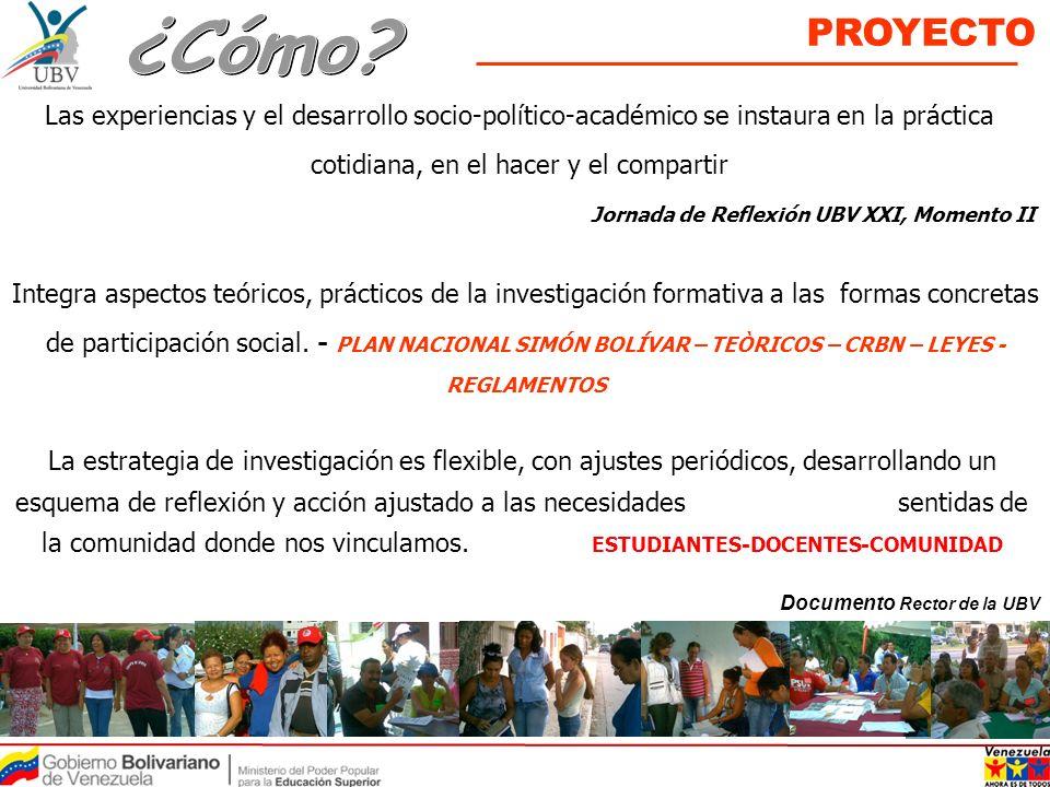 PRINCIPIOS FILOSÓFICOS, AXIOLÓGICOS Y EPISTEMOLÓGICOS PROYECTO UBV FORMACIÓN EN VALORES Valores socialistas VINCULACIÓN TEORÍA PRÁCTICA Estudio-comunidad RESPONSABILIDAD SOCIAL Estudiante – docente - comunidad PERTINENCIA SOCIAL Estudiantes contextos TRABAJO COLECTIVO Transformación de la realidad DEMOCRATIZACIÓN DEL SABER Al alcance de todos Jornada de Reflexión UBV XXI, Momento II MOVILIZACIÓN SOCIAL Incorporación de todos los sectores >