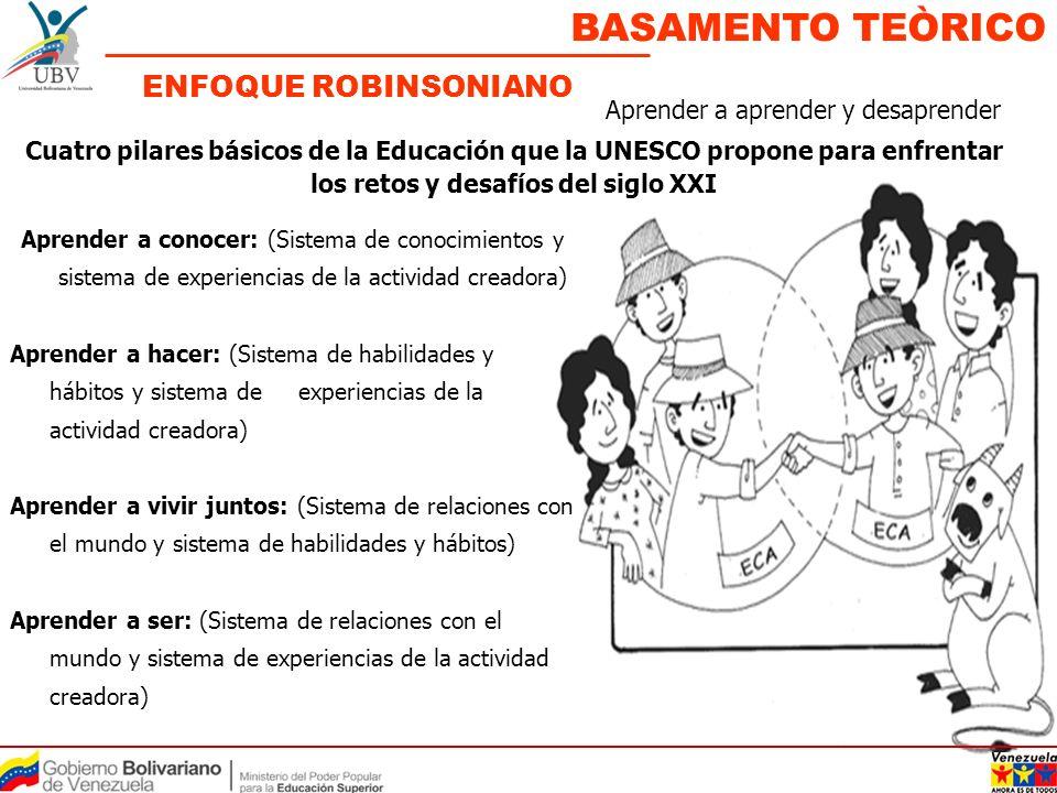 BASAMENTO TEÒRICO OTROS ENFOQUES Educación centrada en el estudiante, la autoexpresión, actualización de capacidades.