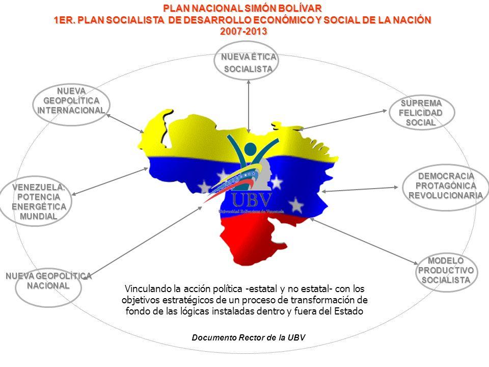 NUEVA GEOPOLÍTICA INTERNACIONAL NUEVAÉTICA NUEVA ÉTICASOCIALISTA PLAN NACIONAL SIMÓN BOLÍVAR 1ER. PLAN SOCIALISTA DE DESARROLLO ECONÓMICO Y SOCIAL DE