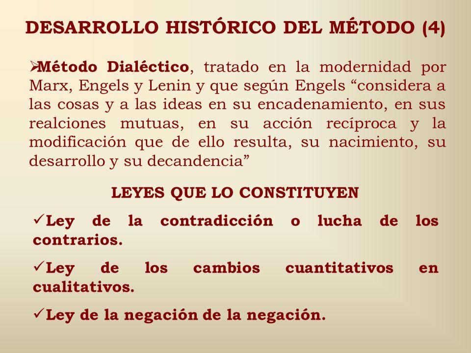 DESARROLLO HISTÓRICO DEL MÉTODO (3) Método positivo de Comte. Establece la formulación de la hipótesis más sencilla del hecho observado; entender como