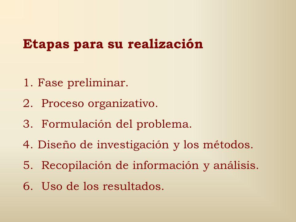 Características (2)… 5. El diálogo entre investigador y comunidad es una herramienta fundamental. 6. Combina la participación con la investigación, la