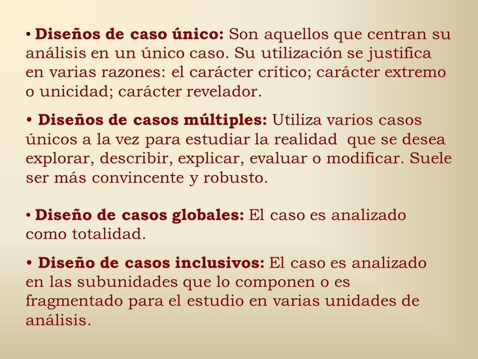 TIPOS BÁSICOS DE ESTUDIOS DE CASO Yin, 1984 Diseños de caso único Diseños de casos múltiples Global (unidad simple de análisis) Tipo 1Tipo 3 Inclusivo