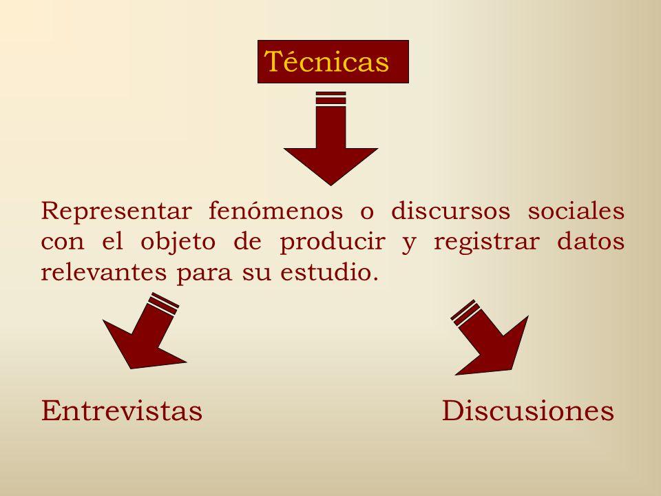 CONVERSACIONES La conversación puede entenderse como la unidad mínima de la interacción social Jesús Ibáñez (1990)