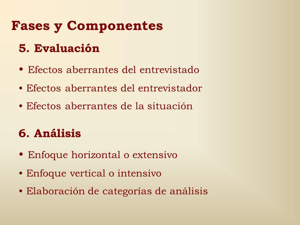 Fases y Componentes 4. Finalización Control del tiempo en la entrevista. Tiempo que necesita el entrevistado. Forma de cierre