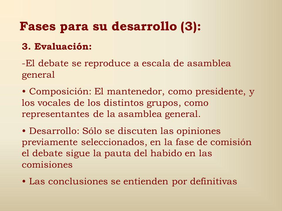 Fases para su desarrollo (2): 2. Desarrollo: 2.1 Trabajo en las comisiones -Organización interna Presentaciones y elección del presidente y del secret
