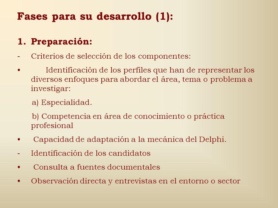 Delphi Es el proceso desarrollado por un conjunto de expertos que, de forma separada, es interrogado sucesivamente (rondas) por medio de cuestionarios
