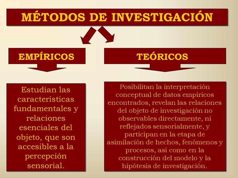 MÉTODOS Y TÉCNICAS DEINVESTIGACIÓN MÉTODOS Y TÉCNICAS DE INVESTIGACIÓN