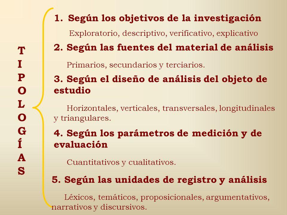 Usos, según Berelson (1952) (2): 9. Identificar intenciones, apelaciones y características de los comunicadores. 10. Descifrar mensajes ocultos y otra