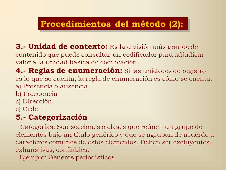 Procedimientos del método (1): 1.Definición del universo: Especificar los límites del contenido que serán considerados con una operacionalización apro