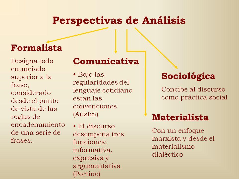 Especificidades 1.Están antes, durante o después de cualquier práctica socio- cultural- histórica. 2.Producen, reproducen y transforman la vida social
