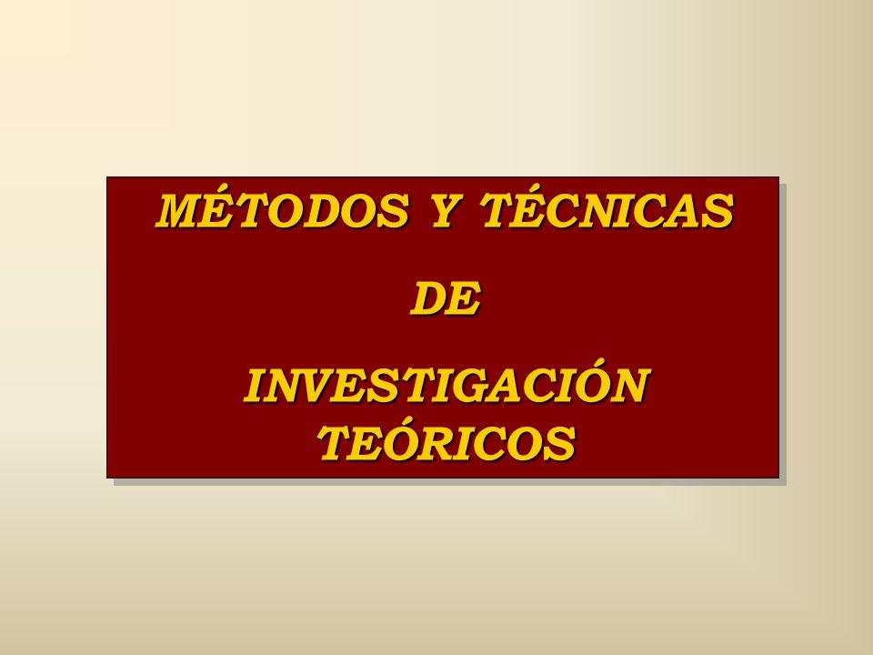 1.Selección del Tema a investigar. 2. Construcción del objeto de estudio. a. Establecimiento del problema y los objetivos de investigación. b. Determi
