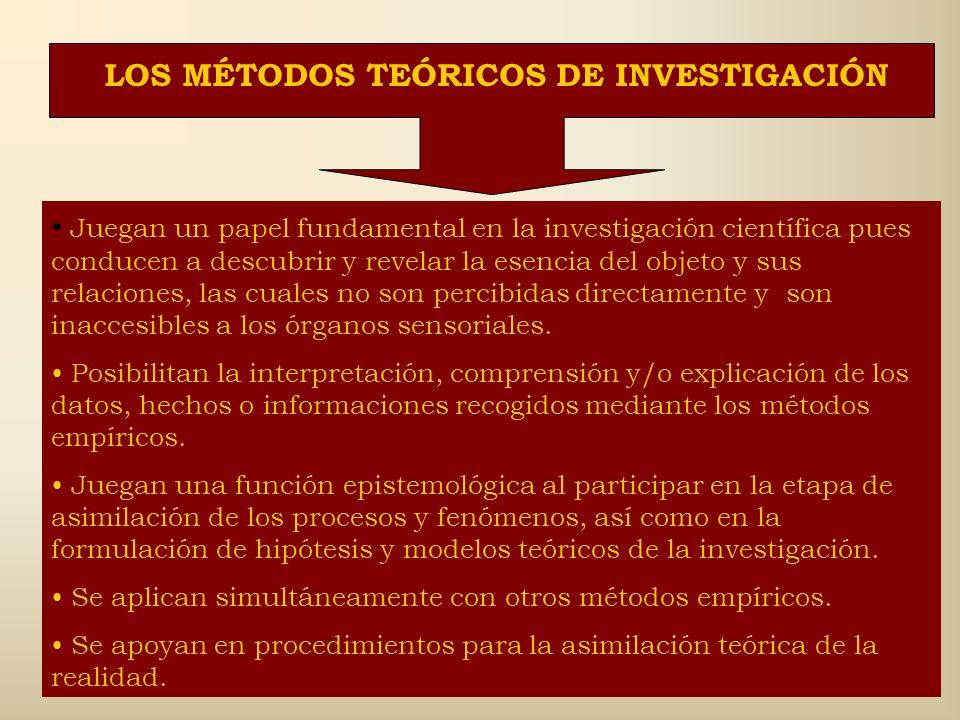MÉTODOS Y TÉCNICAS DE INVESTIGACIÓN TEÓRICOS MÉTODOS Y TÉCNICAS DE INVESTIGACIÓN TEÓRICOS