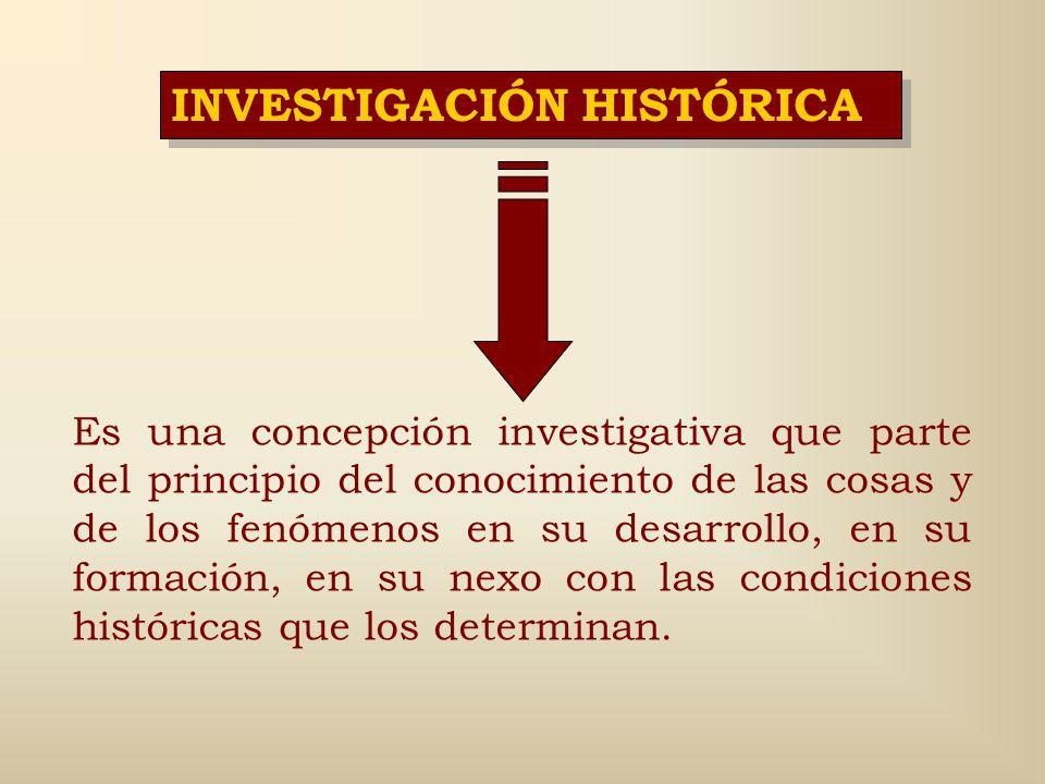 MÉTODO HISTÓRICO Es aquel que mediante la investigación histórica da la posibilidad de indagar los objetos, los sucesos y los acontecimientos en su pr