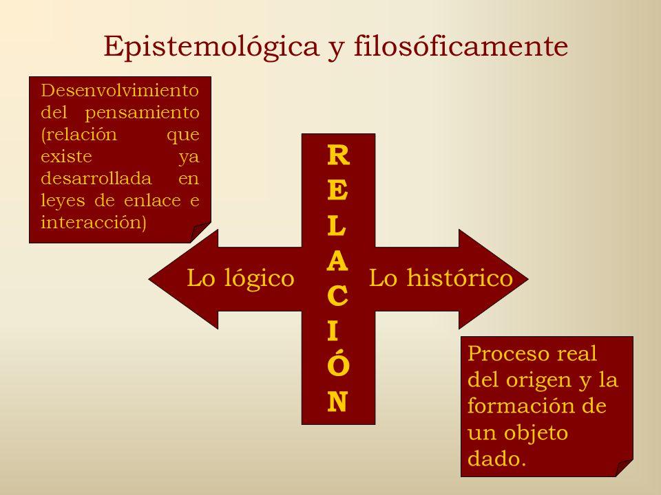 INVESTIGACIÓN HISTÓRICA Significa estudiar y examinar los fenómenos como producto de un determinado desarrollo, desde el punto de vista como han apare