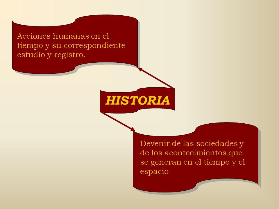 Epistemológica y filosóficamente RELACIÓNRELACIÓN Lo lógicoLo histórico Desenvolvimiento del pensamiento (relación que existe ya desarrollada en leyes