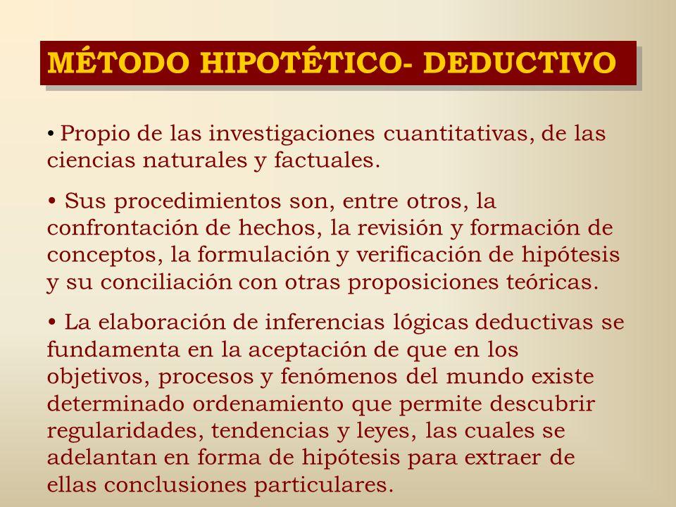 MÉTODOS LÓGICOS HIPOTETICO- DEDUCTIVO. EL MÉTODO DE MODELACIÓN. Reproducen en el plano teórico lo más importante del fenómeno estudiando. Reflejan en