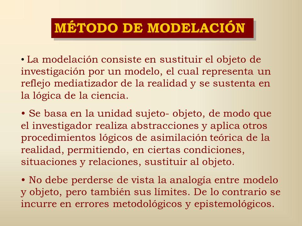 MÉTODO HIPOTÉTICO- DEDUCTIVO Propio de las investigaciones cuantitativas, de las ciencias naturales y factuales. Sus procedimientos son, entre otros,