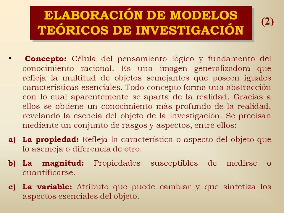 ELABORACIÓN DE MODELOS TEÓRICOS DE INVESTIGACIÓN La modelación teórica de la investigación persigue representar de modo sistémico el objeto investigad
