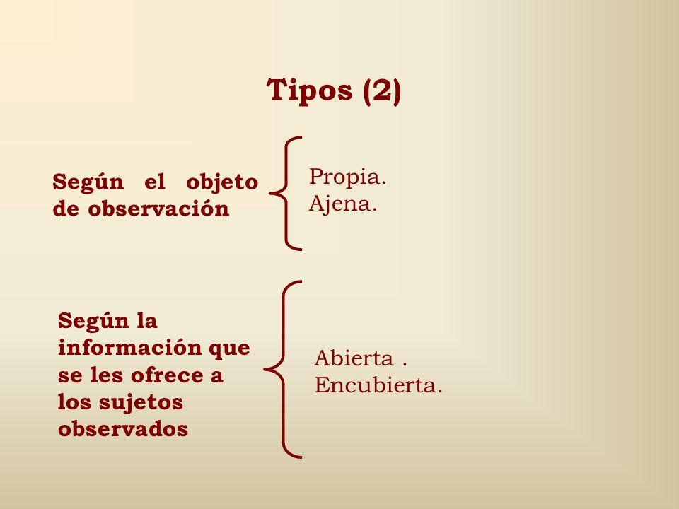 Tipos (1) Según el grado de formalización del procedimiento Según el grado de participación del observador Estructurada o estandarizada. No estandariz