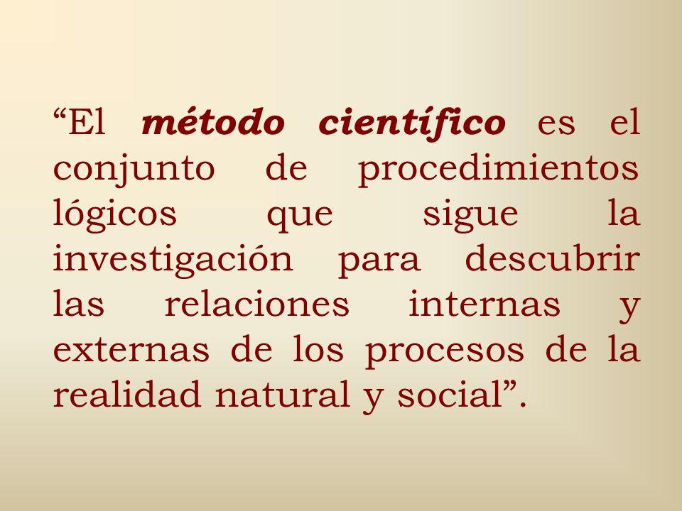 Método es un procedimiento regular, explícito y repetible para lograr algo Mario Bunge,1980 Conjunto de procesos que el hombre debe emplear en la inve
