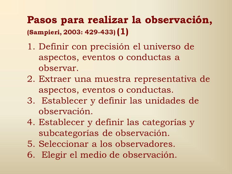 Según la información que se les ofrece a los sujetos observados Tipos (2) Según el objeto de observación Propia. Ajena. Abierta. Encubierta.