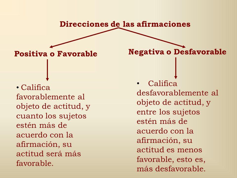 Alternativas de respuestas en las escalas, más usuales: Variante 1: Muy de acuerdo De acuerdo Ni de acuerdo, ni en desacuerdo En desacuerdo Muy en des