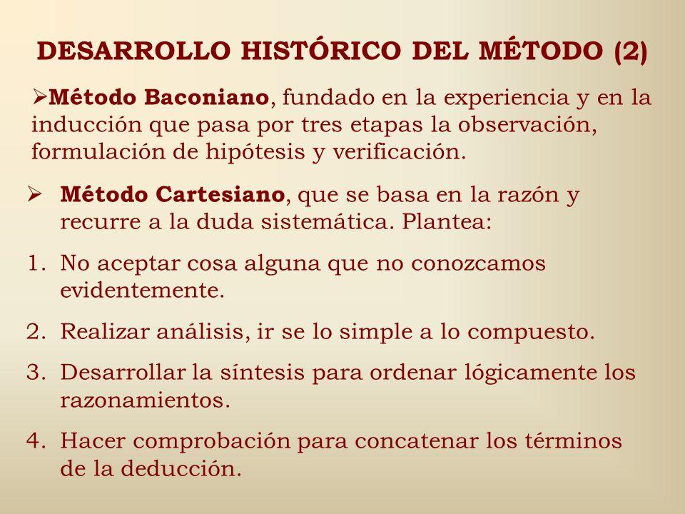 DESARROLLO HISTÓRICO DEL MÉTODO (1) Sócrates, método mayéutico (diálogo) Platón, método dialéctico (planteamiento de cuestiones para dar respuestas ne