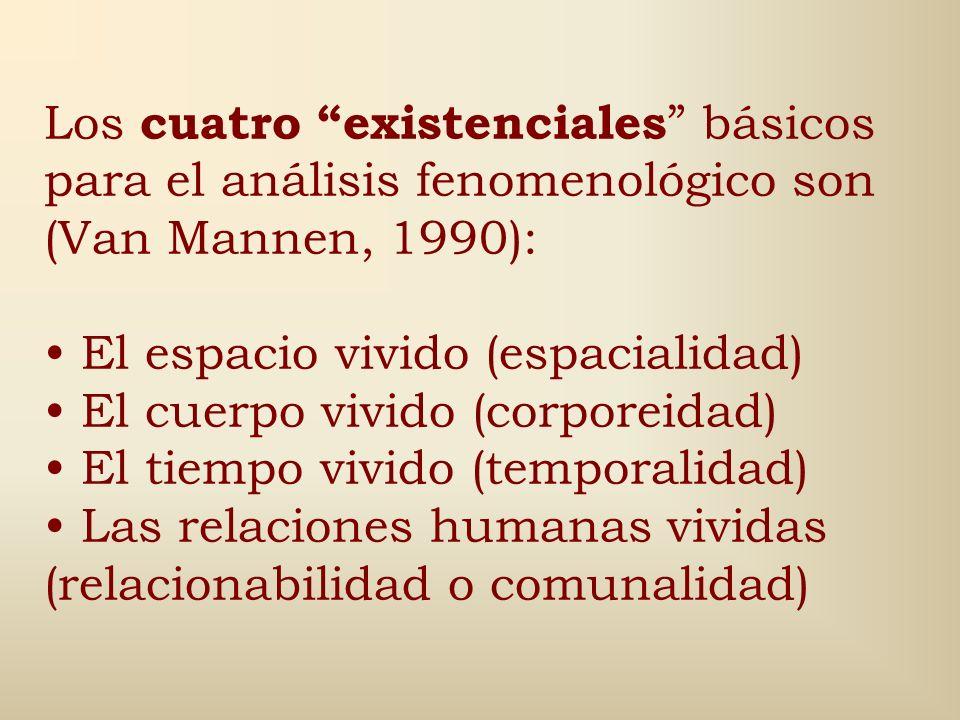 El sentido y las tareas de la investigación fenomenológica se pueden resumir en los siguientes puntos (Van Manen, 1990) (2) 5.- Es el estudio científi