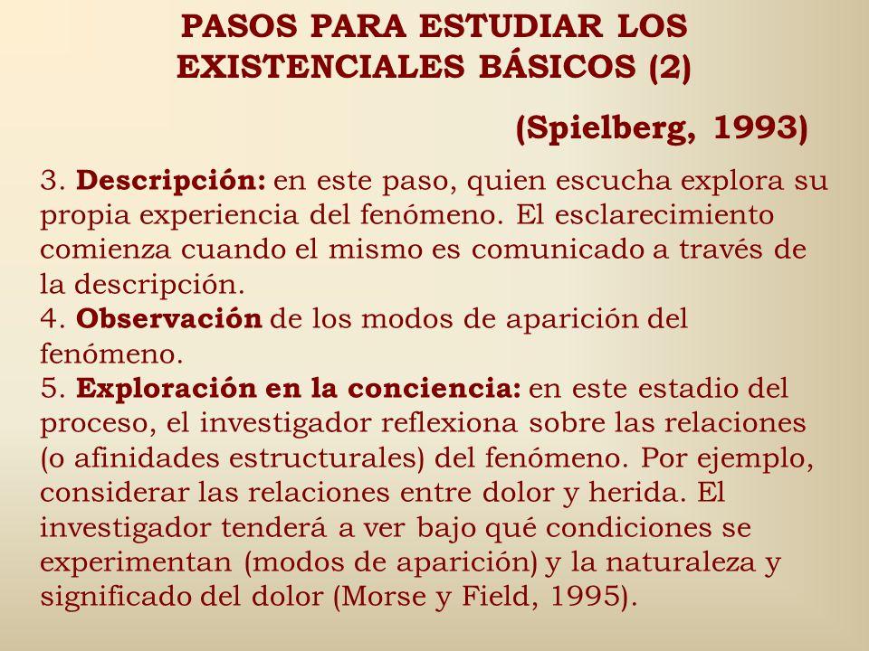 PASOS PARA ESTUDIAR LOS EXISTENCIALES BÁSICOS (1) (Spielberg, 1993) 1.Intuición: implica el desarrollo de los niveles de conciencia a través del ver y