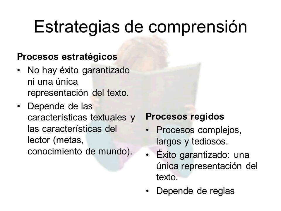 Estrategias de comprensión Procesos estratégicos No hay éxito garantizado ni una única representación del texto. Depende de las características textua