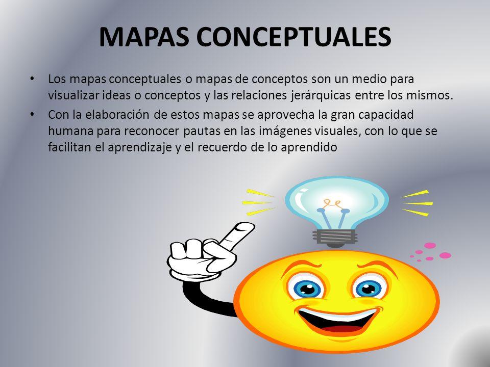 MAPAS CONCEPTUALES Los mapas conceptuales o mapas de conceptos son un medio para visualizar ideas o conceptos y las relaciones jerárquicas entre los m