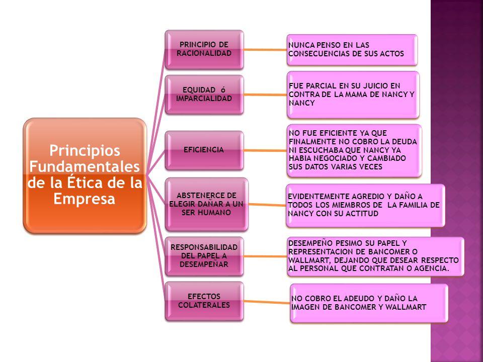 Principios Fundamentales de la Ética de la Empresa PRINCIPIO DE RACIONALIDAD NUNCA PENSO EN LAS CONSECUENCIAS DE SUS ACTOS EQUIDAD ó IMPARCIALIDAD FUE