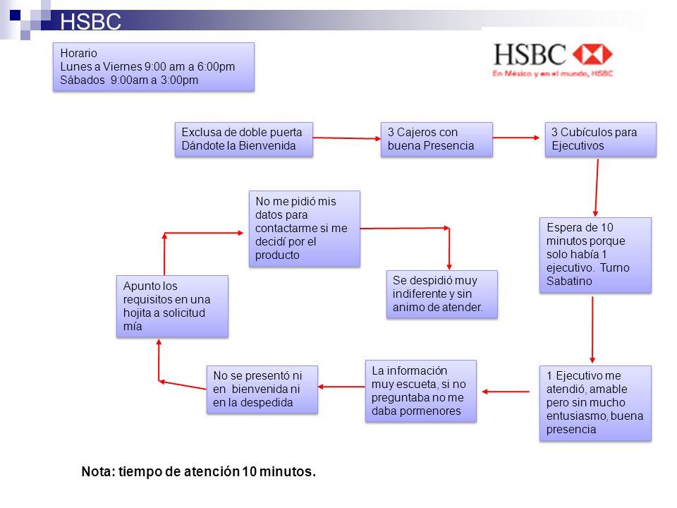 HSBC Exclusa de doble puerta Dándote la Bienvenida Exclusa de doble puerta Dándote la Bienvenida 3 Cajeros con buena Presencia 3 Cubículos para Ejecut