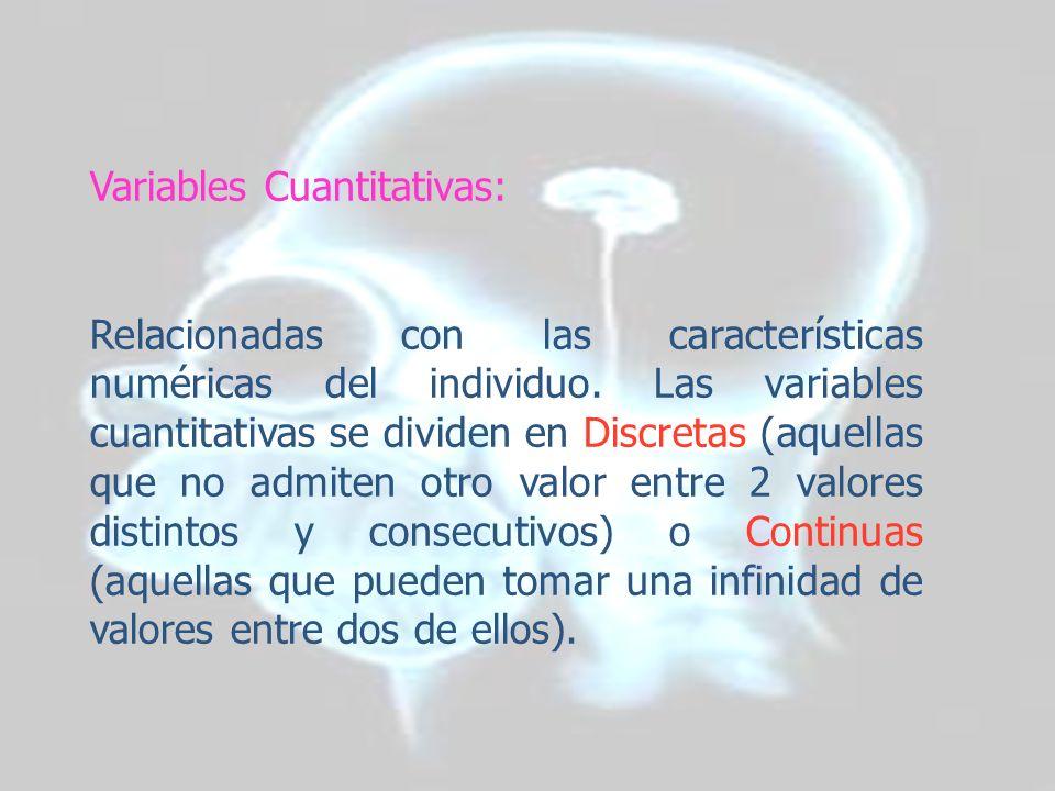 Variables Cuantitativas: Relacionadas con las características numéricas del individuo. Las variables cuantitativas se dividen en Discretas (aquellas q