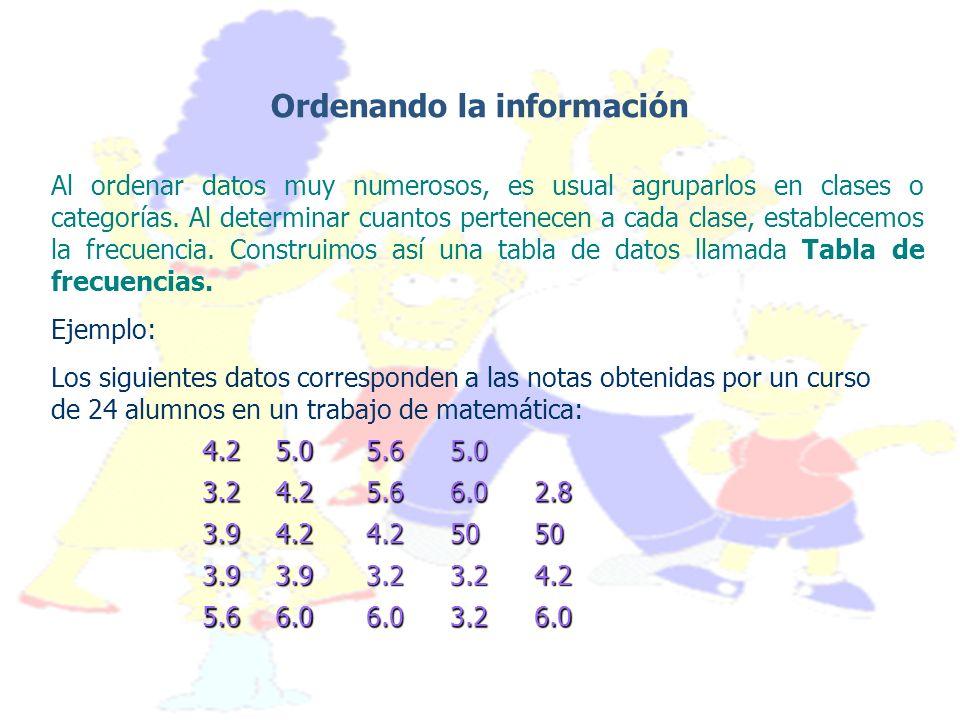 Ordenando la información Al ordenar datos muy numerosos, es usual agruparlos en clases o categorías. Al determinar cuantos pertenecen a cada clase, es