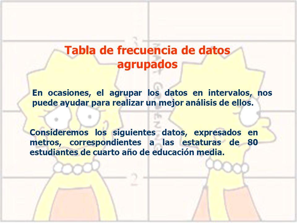 Tabla de frecuencia de datos agrupados En ocasiones, el agrupar los datos en intervalos, nos puede ayudar para realizar un mejor análisis de ellos. Co