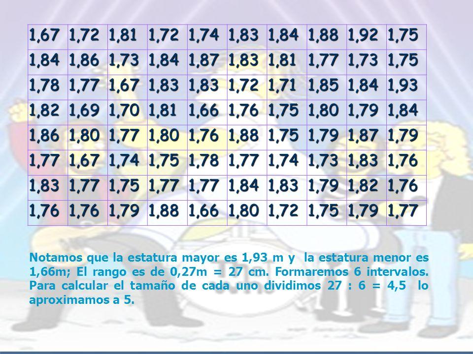 1,671,721,811,721,741,831,841,881,921,751,841,861,731,841,871,831,811,771,731,75 1,781,771,671,831,831,721,711,851,841,93 1,821,691,701,811,661,761,75