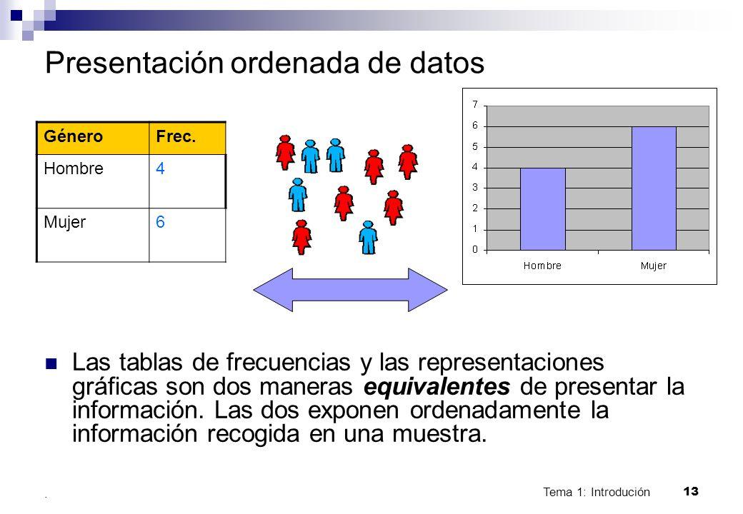 Tema 1: Introdución 13. Presentación ordenada de datos Las tablas de frecuencias y las representaciones gráficas son dos maneras equivalentes de prese