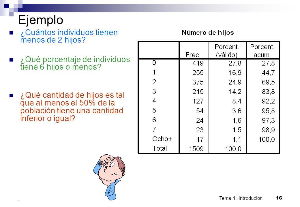 Tema 1: Introdución 16. Ejemplo ¿Cuántos individuos tienen menos de 2 hijos? ¿Qué porcentaje de individuos tiene 6 hijos o menos? ¿Qué cantidad de hij