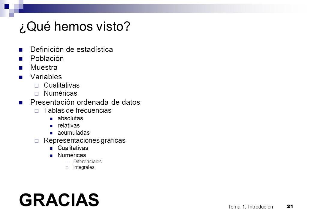 Tema 1: Introdución 21 GRACIAS ¿Qué hemos visto? Definición de estadística Población Muestra Variables Cualitativas Numéricas Presentación ordenada de