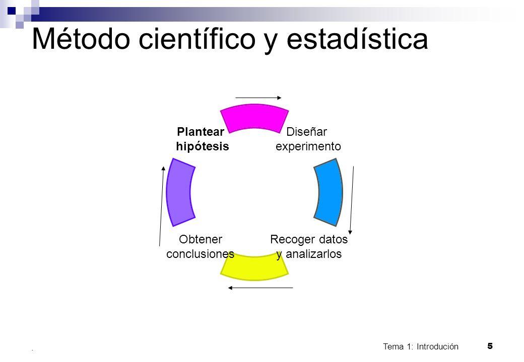 Tema 1: Introdución 5. Plantear hipótesis Obtener conclusiones Recoger datos y analizarlos Diseñar experimento Método científico y estadística