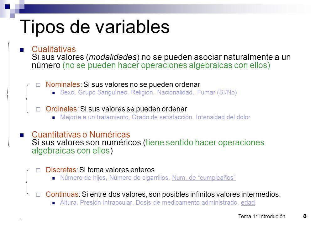 Tema 1: Introdución 8. Cualitativas Si sus valores (modalidades) no se pueden asociar naturalmente a un número (no se pueden hacer operaciones algebra